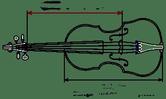 Pour choisir le jeu de cordes Warchal Karneol pour alto qui vous conviendra, mesurez la longueur vibrante !